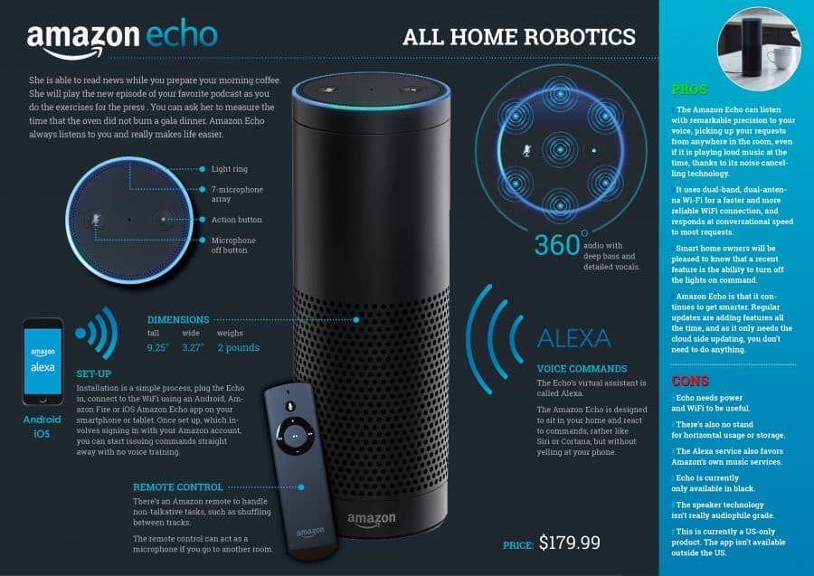 our amazon echo review is the echo worth listening to. Black Bedroom Furniture Sets. Home Design Ideas